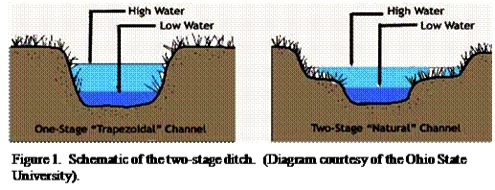 NaturalDrainschematic.jpg